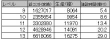 $ブラウザ三国志プレイ日記-1期☆4糧村