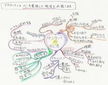 $千葉県の結婚相談所で働く社長のブログ