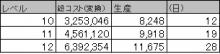 $ブラウザ三国志プレイ日記-2期☆7糧1