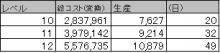 $ブラウザ三国志プレイ日記-2期☆8