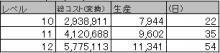 $ブラウザ三国志プレイ日記-2期☆9普通村