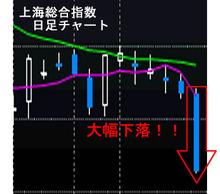 株式常勝軍団-1