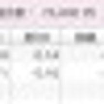 FX収支報告