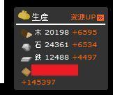 趙雲のブラウザ三国志 日記-最終資源