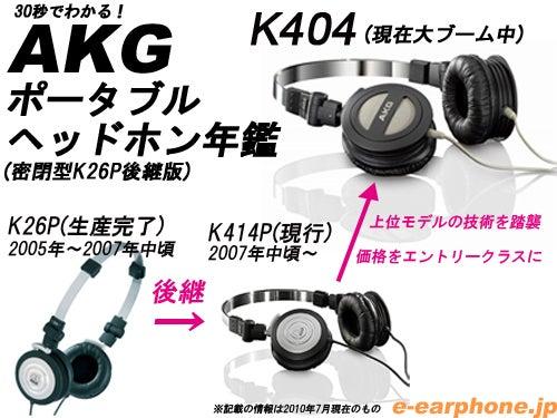 イヤホン・ヘッドホン専門店「e☆イヤホン」のBlog-AKGヘッドホン