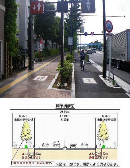 街や公共交通の衰退を監視する....警「美」報 告 書 ☆彡   ▼CAMMIYA-東八道路