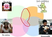 イーカくんのブログ-@返信 004