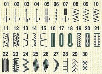 $ミシンの買い方、選び方!-JP-510 縫い模様