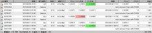 $FXクルーズ実践検証ブログ-2010.8.13