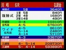 KEIBARMASTER 競馬 馬券生活三昧