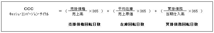 $依田会計IT室長によるOBC奉行活用術