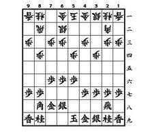$将棋日記 by yamajunn21-ハチワンシステム基本図