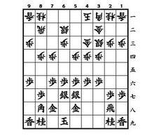 $将棋日記 by yamajunn21-ハチワンシステム;居飛車バージョン