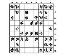 $将棋日記 by yamajunn21-ハチワンシステム;振り飛車バージョン