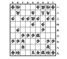 $将棋日記 by yamajunn21-ハチワンシステム;急戦バージョン