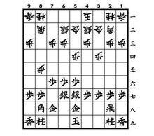 $将棋日記 by yamajunn21-ハチワンシステム→蟹雁合戦