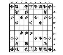 $将棋日記 by yamajunn21-ハチワンシステム基本図;改良型