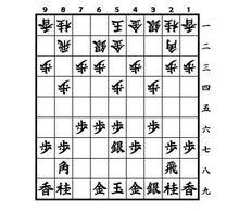$将棋日記 by yamajunn21-ハチワンシステム;奇襲袖飛車