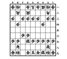 $将棋日記 by yamajunn21-ハチワンシステム基本図;改良型1