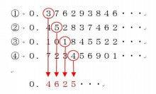数学美術館 -カントールの対角線論法