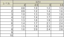 佐田のブログ-知識25%