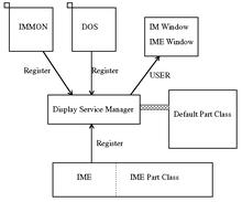 $eComStation 2.0 日本語版&シルバーカトラリーのお部屋-display service manager