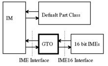 $eComStation 2.0 日本語版&シルバーカトラリーのお部屋-16bit IME Support