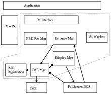 eComStation 2.0 日本語版&シルバーカトラリーのお部屋-Control CMD