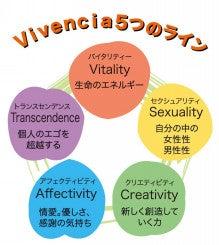 ヒーローへの近道 ~豊かな日本人を増やし、世界を救う~-biofainal中面2のコピー_5つのライン