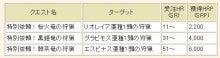 """Inary""の狩られる前に狩れ【MHF】"