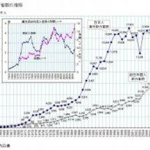日本国内観光をどう外…