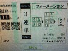 ダメ人間の活動日誌-福島記念