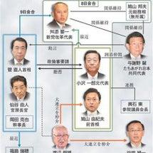 小沢氏の新党発言波紋…