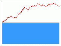 ☆土曜日のそれなり奮闘記☆-くぅパチ2Light稼動グラフ