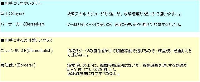 $GmenのTERA冒険活劇---MMORPG『TERA』オンラインゲーム.Blog-pvp 最強04