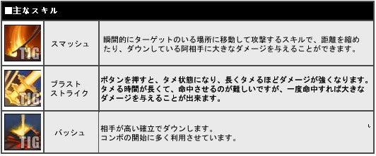 $GmenのTERA冒険活劇---MMORPG『TERA』オンラインゲーム.Blog-pvp 最強06