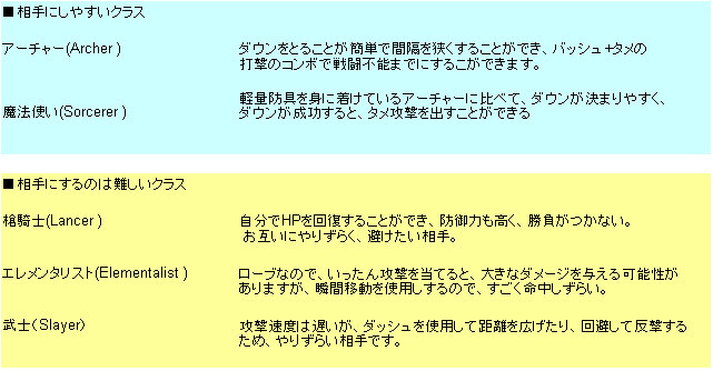 $GmenのTERA冒険活劇---MMORPG『TERA』オンラインゲーム.Blog-pvp 決闘システム06