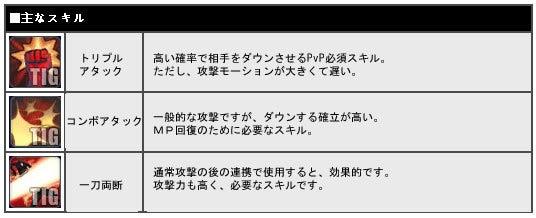 $GmenのTERA冒険活劇---MMORPG『TERA』オンラインゲーム.Blog-pvp 最強08