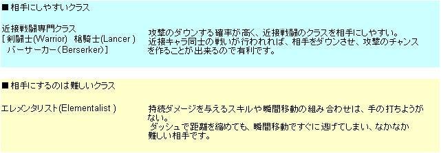 $GmenのTERA冒険活劇---MMORPG『TERA』オンラインゲーム.Blog-pvp 最強09