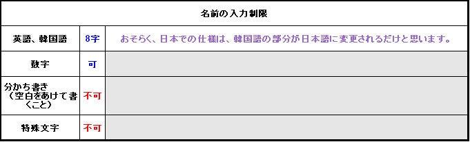 $GmenのTERA冒険活劇---MMORPG『TERA』オンラインゲーム.Blog-キャラメイク06
