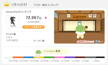 harunoのブログ