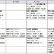 2011 冬ドラマ