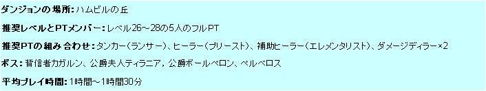 $GmenのTERA冒険活劇---MMORPG『TERA』オンラインゲーム.Blog-攻略 ハムビル邸宅01