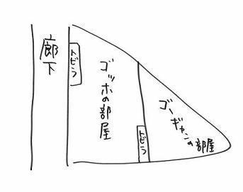 ウケる日記-ゴッホのアトリエ