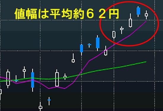 $株式常勝軍団-111