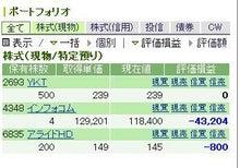 サラリーマンの小額で株式投資日記-20110218