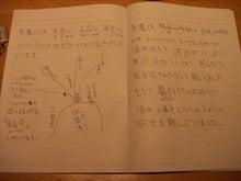 後藤英樹の三日坊主日記-もどっど3