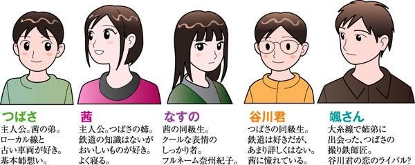 $ウサジャケ電鉄非電化区間【鉄4コマ】-cast