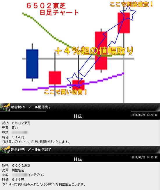 $株式常勝軍団-2