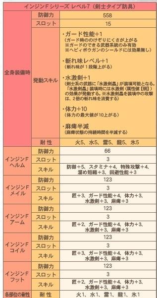 MHFネタヲチ帳